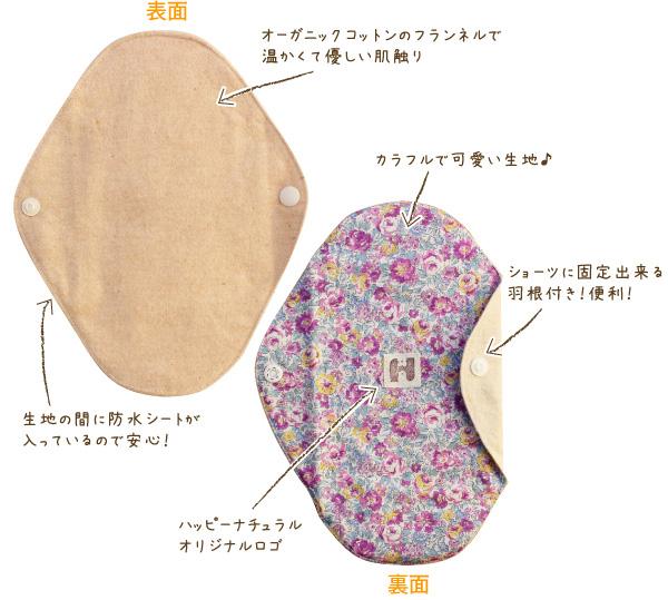 organiccloth-napkin-setumei